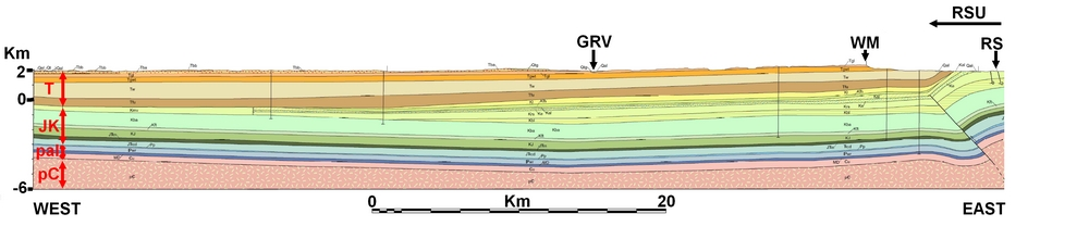 cross section of the Green River Basin, Wyoming
