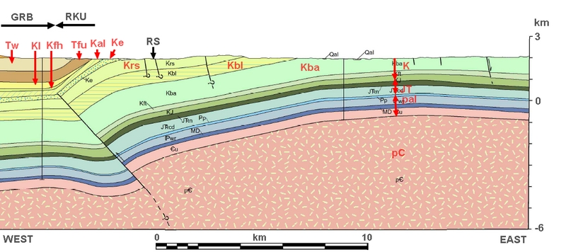 cross section of the western and central parts of Rock Springs uplift, Wyoming