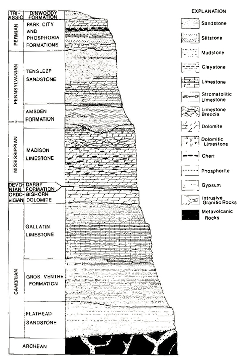Stratigraphic column of rocks in Wind River canyon